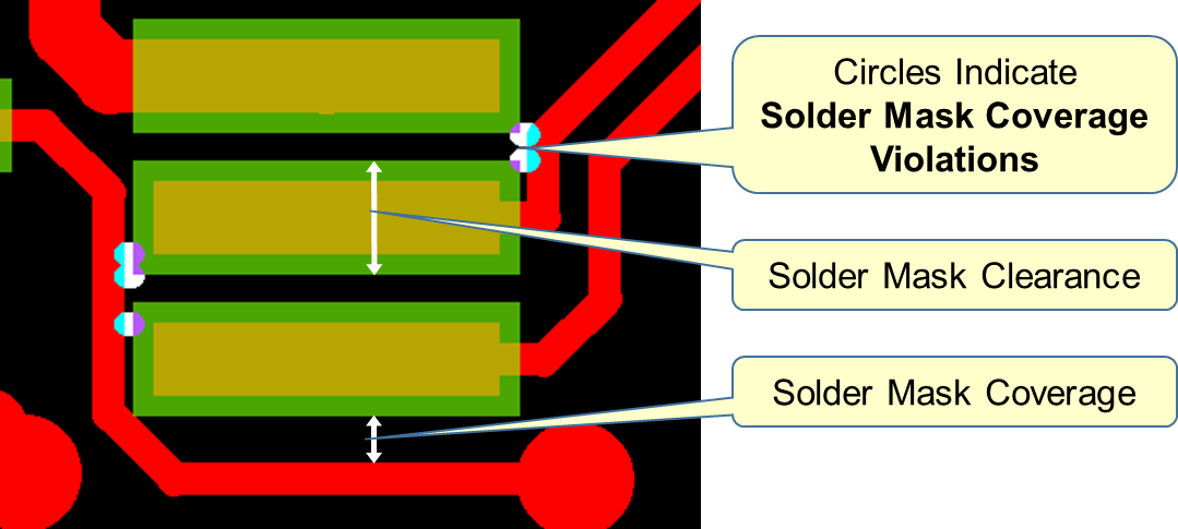 PCB solder mask clearance and coverage