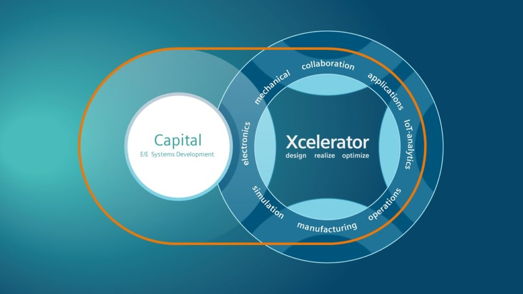 Part of Siemens Xcelerator, Capital's electrical heritage is extended into an unrivalled portfolio to help transform system design for complex products initially targeting, targeting automotive, aerospace and adjacent markets.