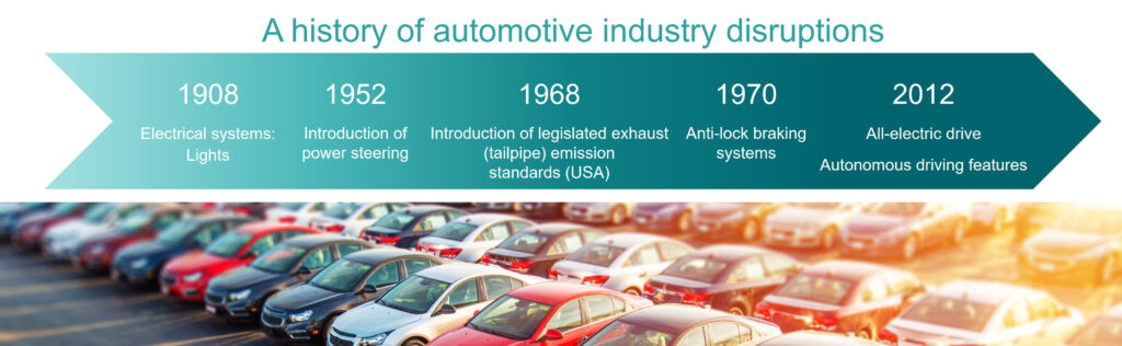 Automotive industry disruptions create additional complexity stretching into autonomous vehicle maintenance.