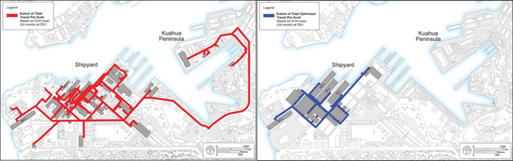 Before and after Shipyard Infrastructure Optimization: the red route on the left-hand-side image shows the extent of total travel per avail over 24 months. The blue route on the left shows the extent of total optimized travel per avail over the same amount of time.