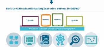 Infographic showing how modern MES software improves medical device manufacturing