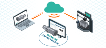 Maximize Additive Manufacturing with the Cloud-Based AM Network