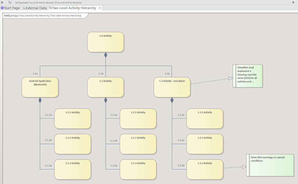 Incorporate requirements from Polarion into Enterprise Architect models