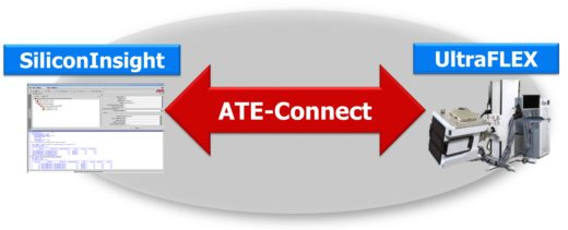 Mentor and Teradyne experts live web seminar: Silicon bring-up with ATE-Connect– register now!