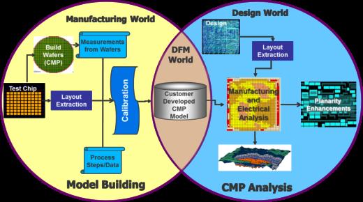 Fig1_CMP-modeling