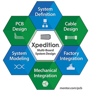 Xpedition-MBSD-visual+url-Final (1)