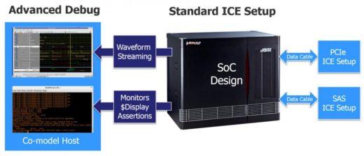 fig 1 De-ICE setup (1)