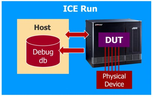 fig 2 ICE run (1)