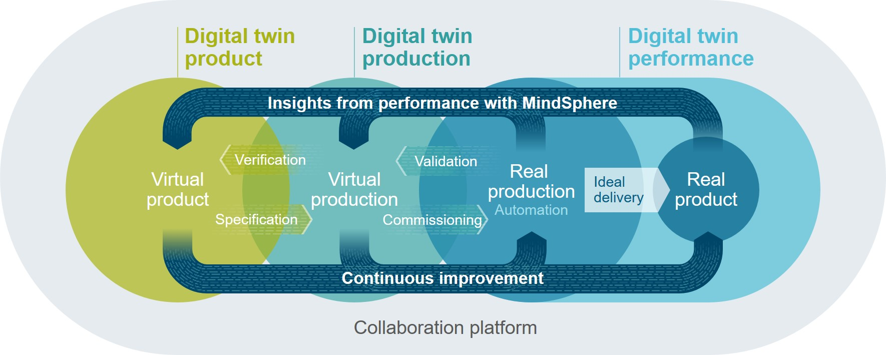 Digital Twin.jpg