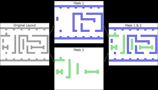 Fig2_LELE_MasksDA Self Aligned Double