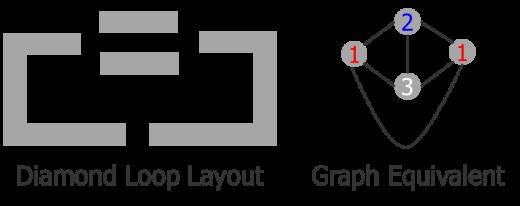 Fig7_Diamond_Loop_Error MW A Look Behind