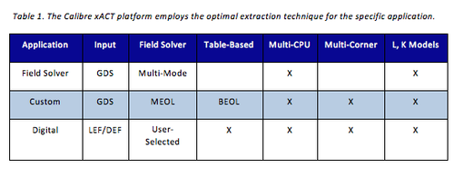 CR_Extraction_Table