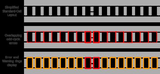 DA_CaseStudy1_Fig10