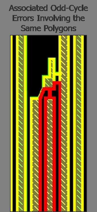 DA_CaseStudy1_Fig5