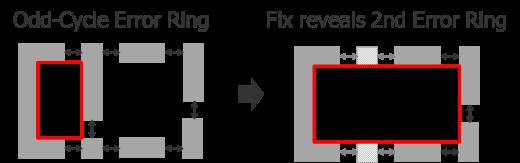 DA_CaseStudy1_Fig7
