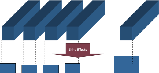 10727 Fig6_Litho-effects