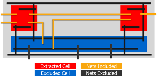 For First Time Fig2_Top-level-interconnects