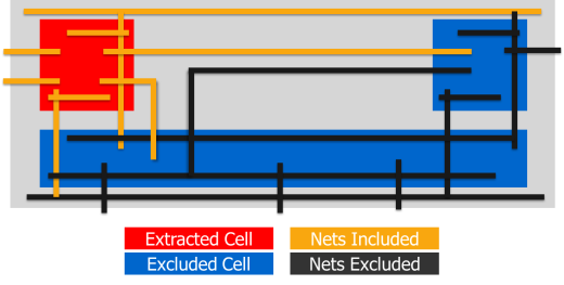 For First Time Fig3_In-context-extraction