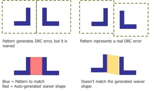 MW PatternMatch Fig2_PMplusAW