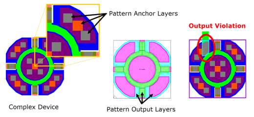 MW PatternMatch Fig4_Complex-devices