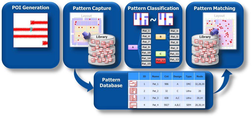 GE JM_ Pattern Matching Fig4_pm-flow