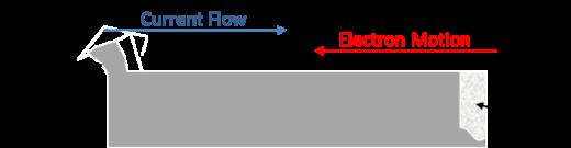 KC Electomigration Fig1