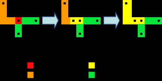 KC Electomigration Fig3