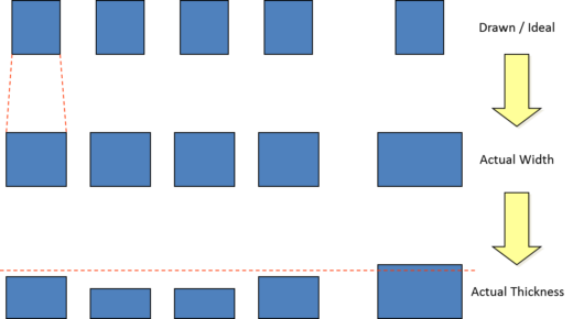 KC Electomigration Fig5