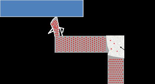 KC Electromigration Fig 2