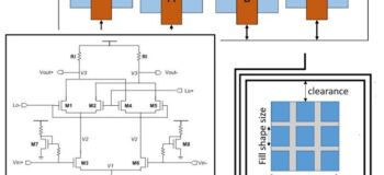 A touchy subject: RF IC layout verification