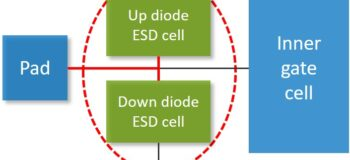 Help! I'm not an ESD expert! Reducing ESD verification complexity