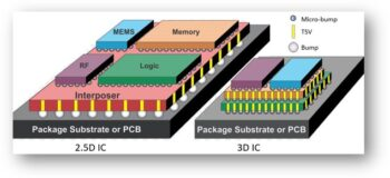ESD protection verification in 2.5/3D ICs is HARD (or is it?) Our on-demand webinar has the answer
