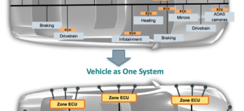 Automotive cockpit software consolidation