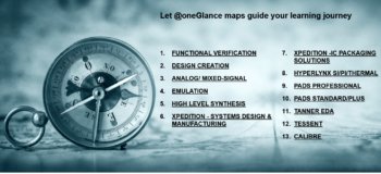 Let @oneGlance Learning Maps guide your learning journey