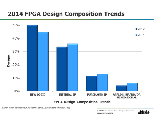 2014-WRG-BLOG-FPGA-1-5