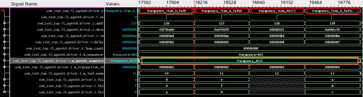 Blog 2.1 - UVM Debug - Driver Transactions - Sequence Parent
