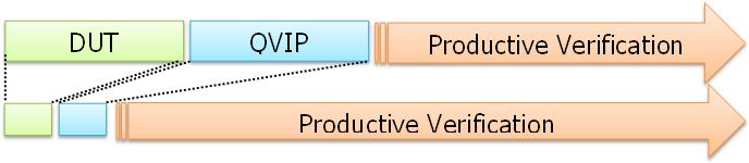EZ-VIP_Productivity
