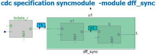 Figure 6: Synchronizer Module Specification