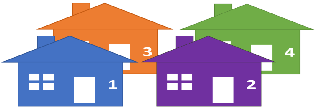 A neighborhood of 4 houses, each a different color and address