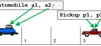 Parking lot with an Automobile and Pickup, plus class variables