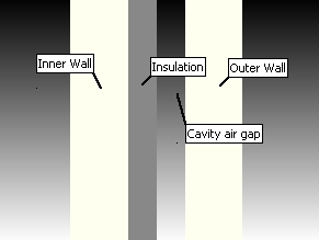 wall_construction