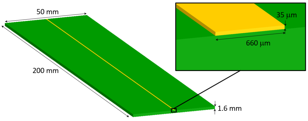 Single Copper trace on an FR4 substrate