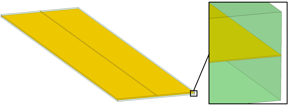 Trace and plane geometry