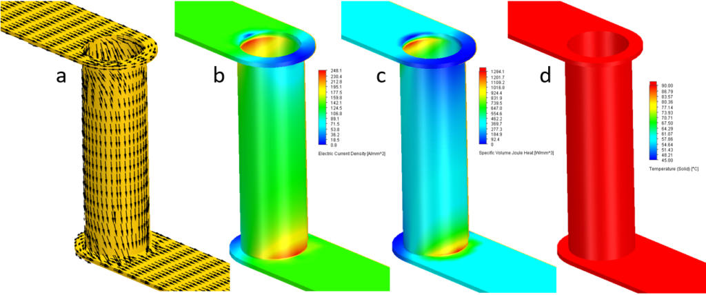 Electrical and thermal behaviour of the via