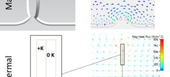 Demystifying Electromagnetics, Part 5 - Ferromagnetic Cores