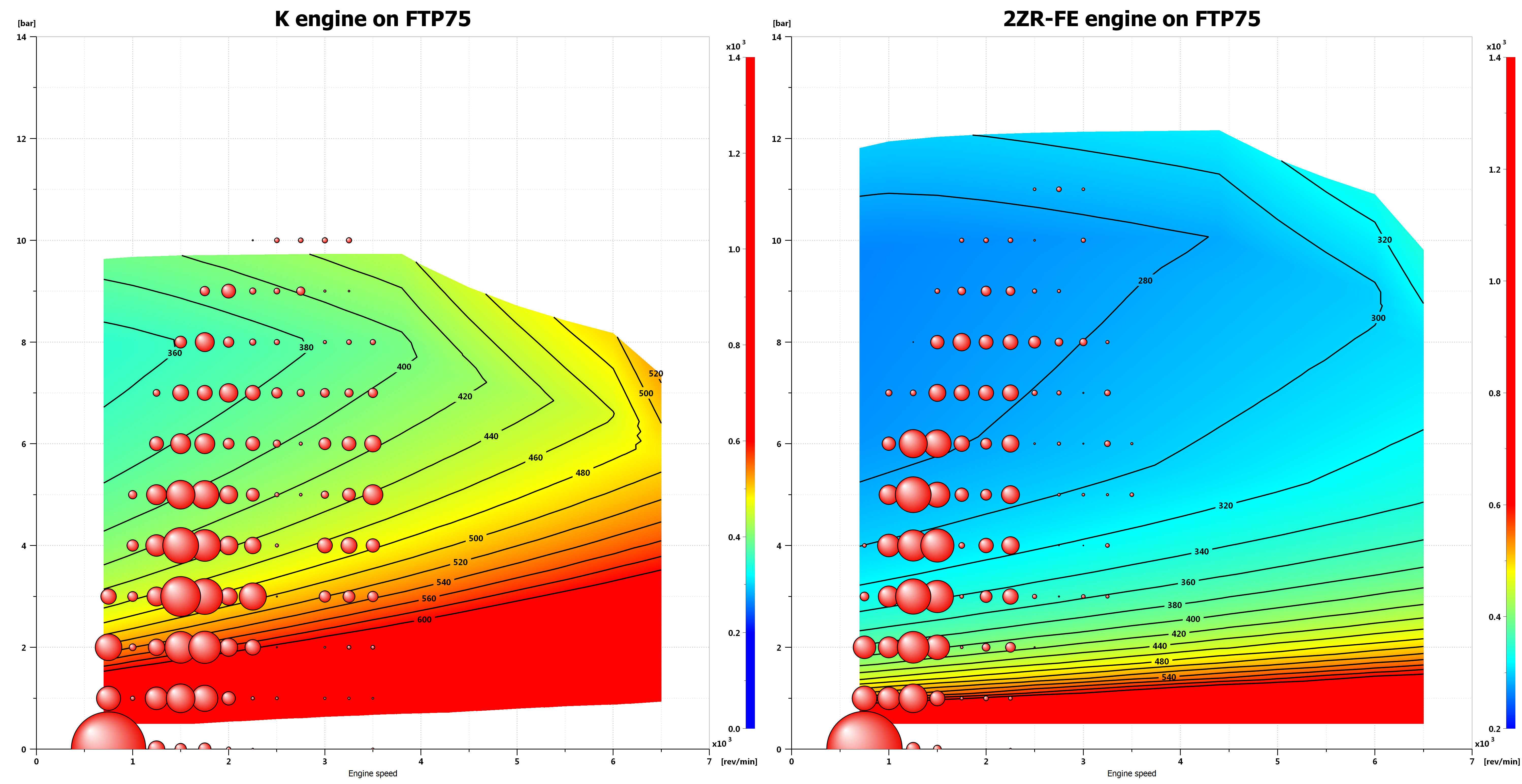 BSFC map comparison K and 22ZR-FE engine.png