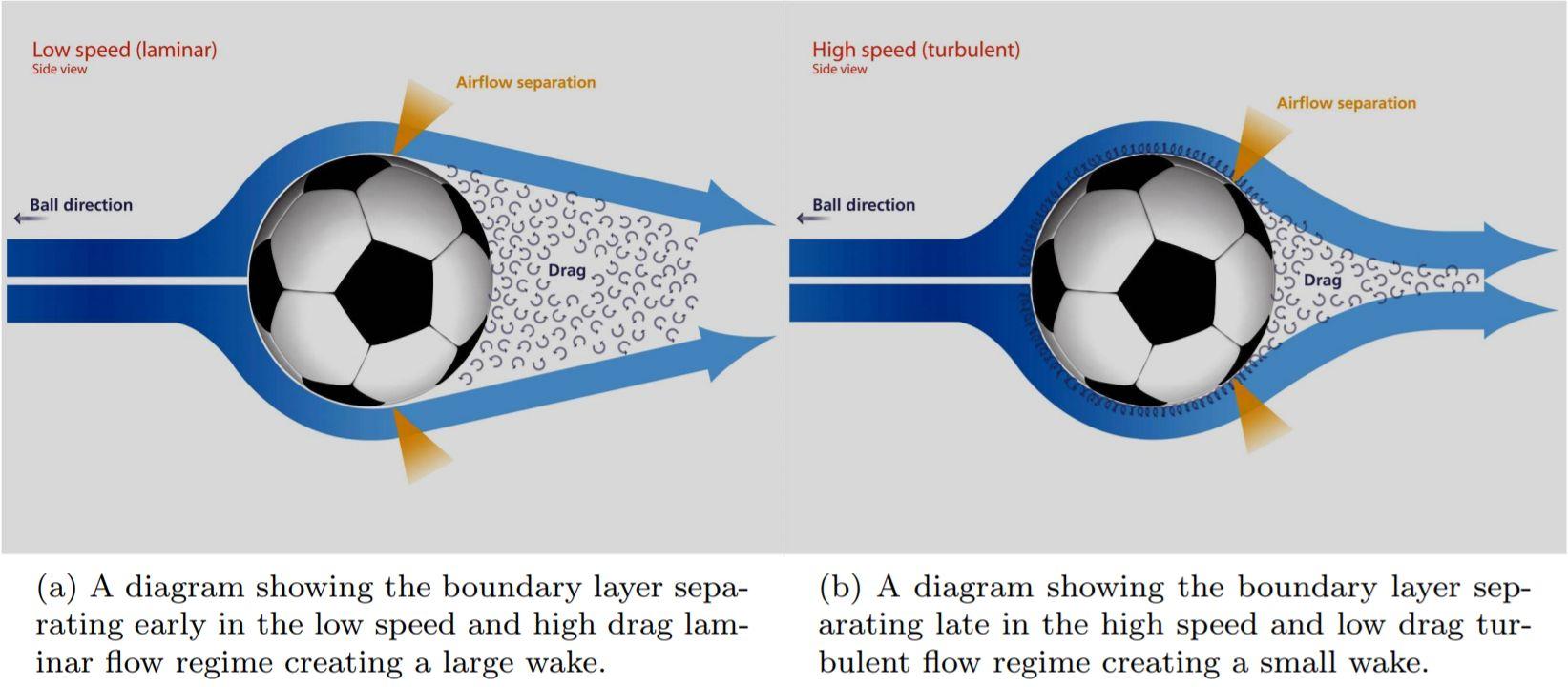 Ball-Aerodynamics.jpg