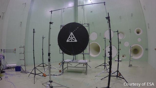 ESA Reverberant Field Acoustic Excitation (RFAX).jpeg