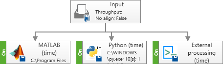 Another testing efficiency feature shown in this software screenshot: external processing using Python