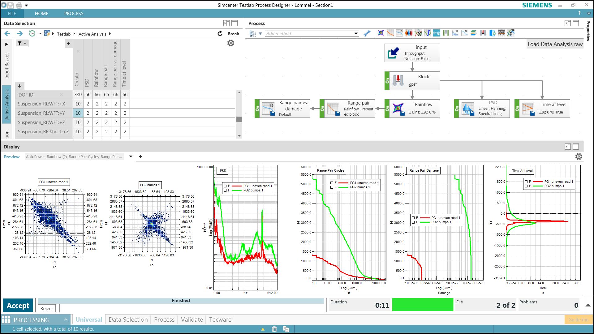 Load data analysis.png